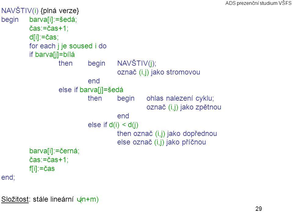 NAVŠTIV(i) {plná verze} begin barva[i]:=šedá; čas:=čas+1; d[i]:=čas;